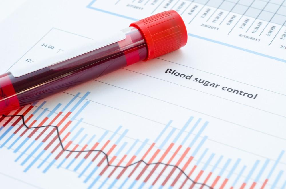 Blood Sugar Chart: What's the Normal Range for Blood Sugar?